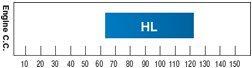 HL Size Chart