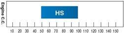HS Size Chart